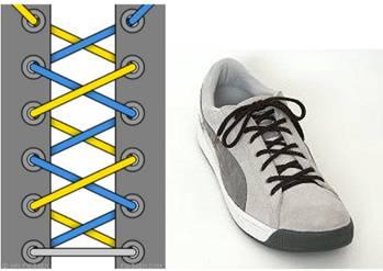 (3)重复这一过程直到鞋带从上面两个鞋孔穿出.