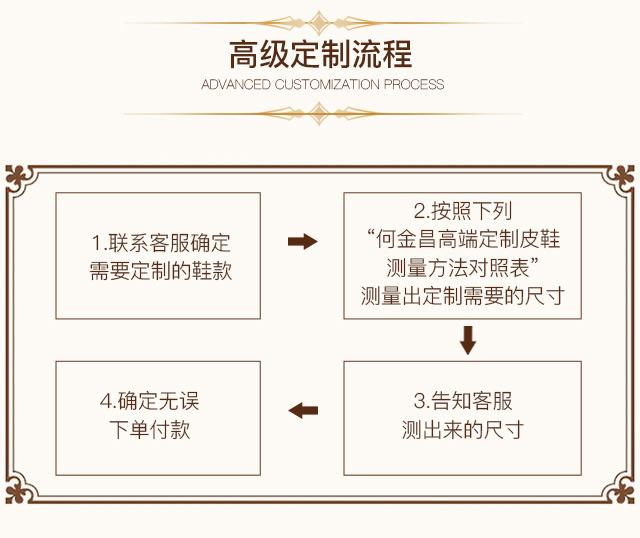 高级定制鞋流程